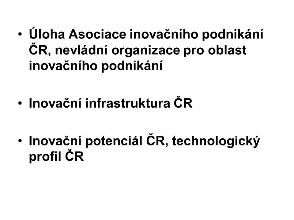 Úloha Asociace inovačního podnikání ČR, nevládní organizace pro oblast inovačního podnikání Inovační infrastruktura ČR Inovační potenciál ČR, technolo
