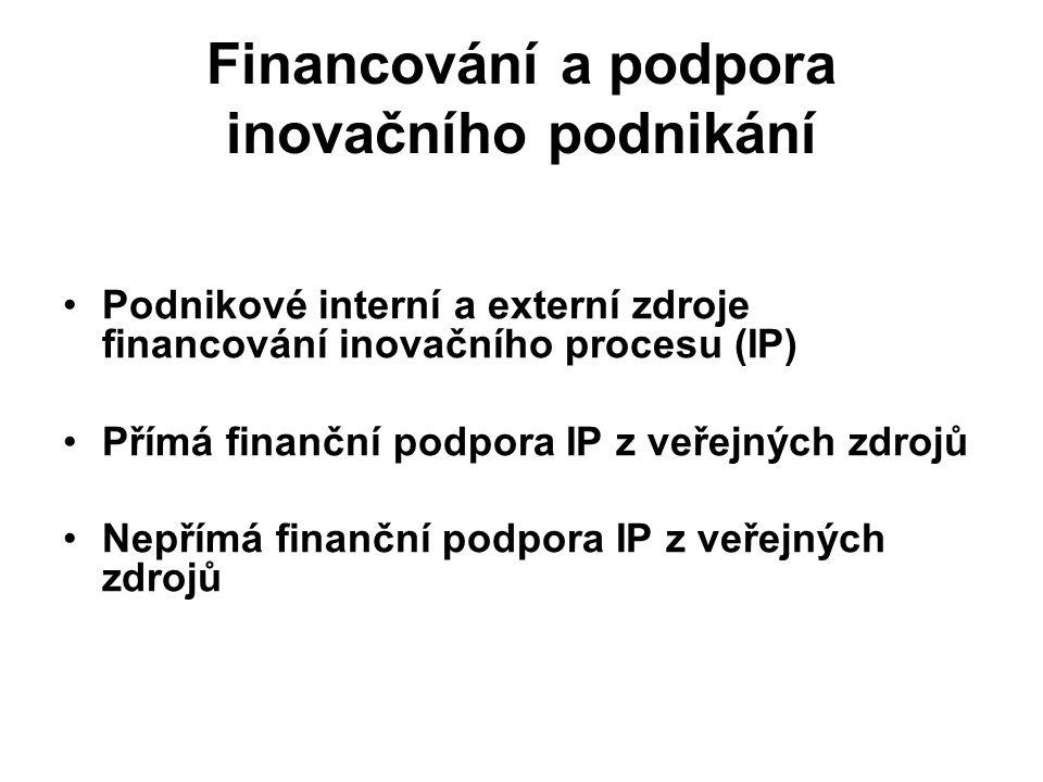 Financování a podpora inovačního podnikání Podnikové interní a externí zdroje financování inovačního procesu (IP) Přímá finanční podpora IP z veřejnýc