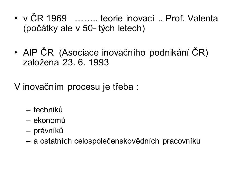 v ČR 1969 …….. teorie inovací.. Prof. Valenta (počátky ale v 50- tých letech) AIP ČR (Asociace inovačního podnikání ČR) založena 23. 6. 1993 V inovačn