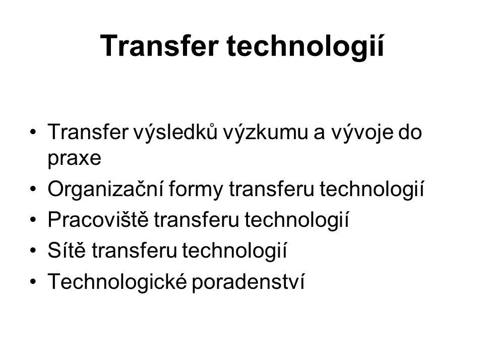 Transfer technologií Transfer výsledků výzkumu a vývoje do praxe Organizační formy transferu technologií Pracoviště transferu technologií Sítě transfe