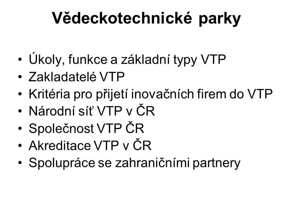 Vědeckotechnické parky Úkoly, funkce a základní typy VTP Zakladatelé VTP Kritéria pro přijetí inovačních firem do VTP Národní síť VTP v ČR Společnost