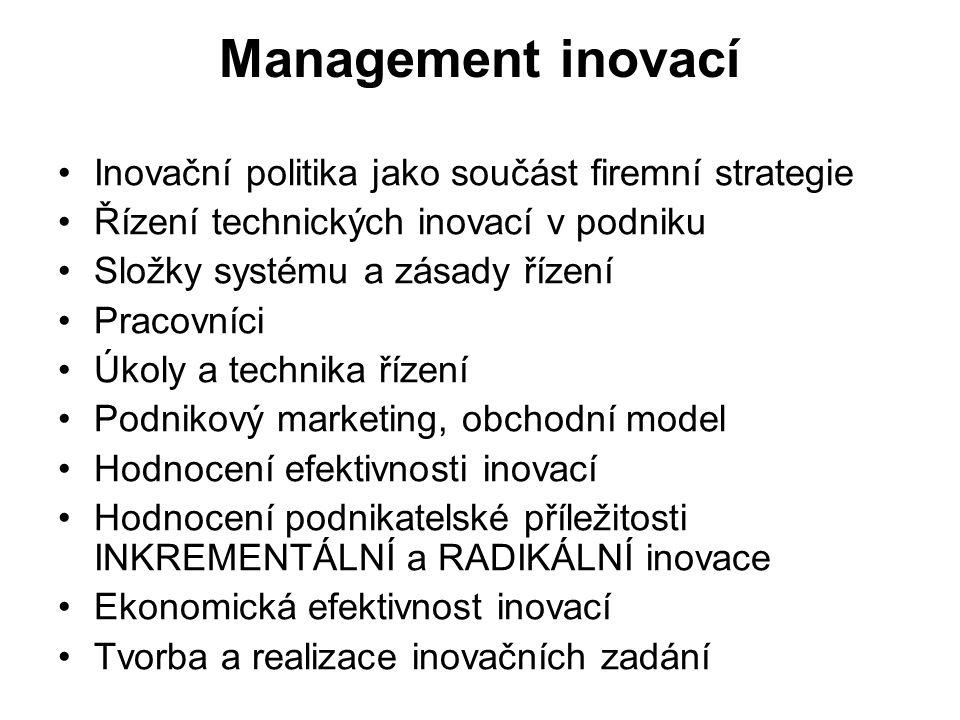 Management inovací Inovační politika jako součást firemní strategie Řízení technických inovací v podniku Složky systému a zásady řízení Pracovníci Úko