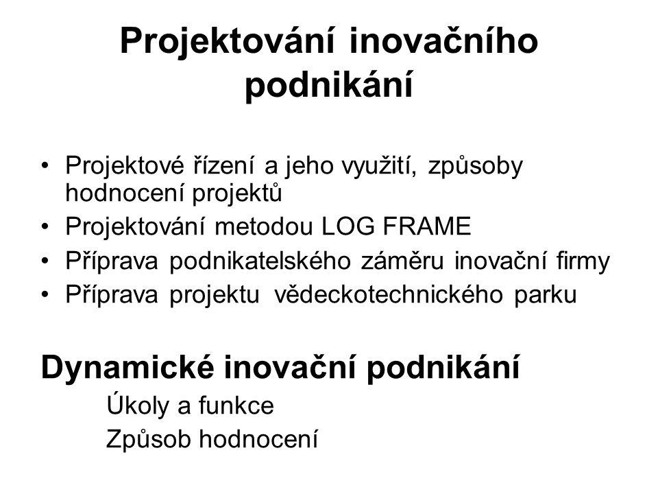 Projektování inovačního podnikání Projektové řízení a jeho využití, způsoby hodnocení projektů Projektování metodou LOG FRAME Příprava podnikatelského
