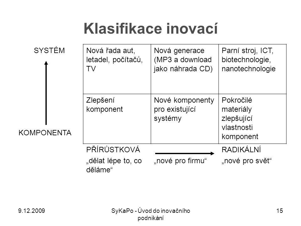 Klasifikace inovací SYSTÉMNová řada aut, letadel, počítačů, TV Nová generace (MP3 a download jako náhrada CD) Parní stroj, ICT, biotechnologie, nanote