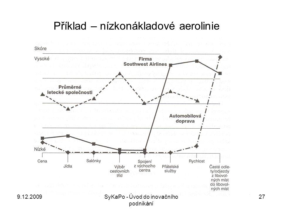 Příklad – nízkonákladové aerolinie 9.12.200927SyKaPo - Úvod do inovačního podnikání