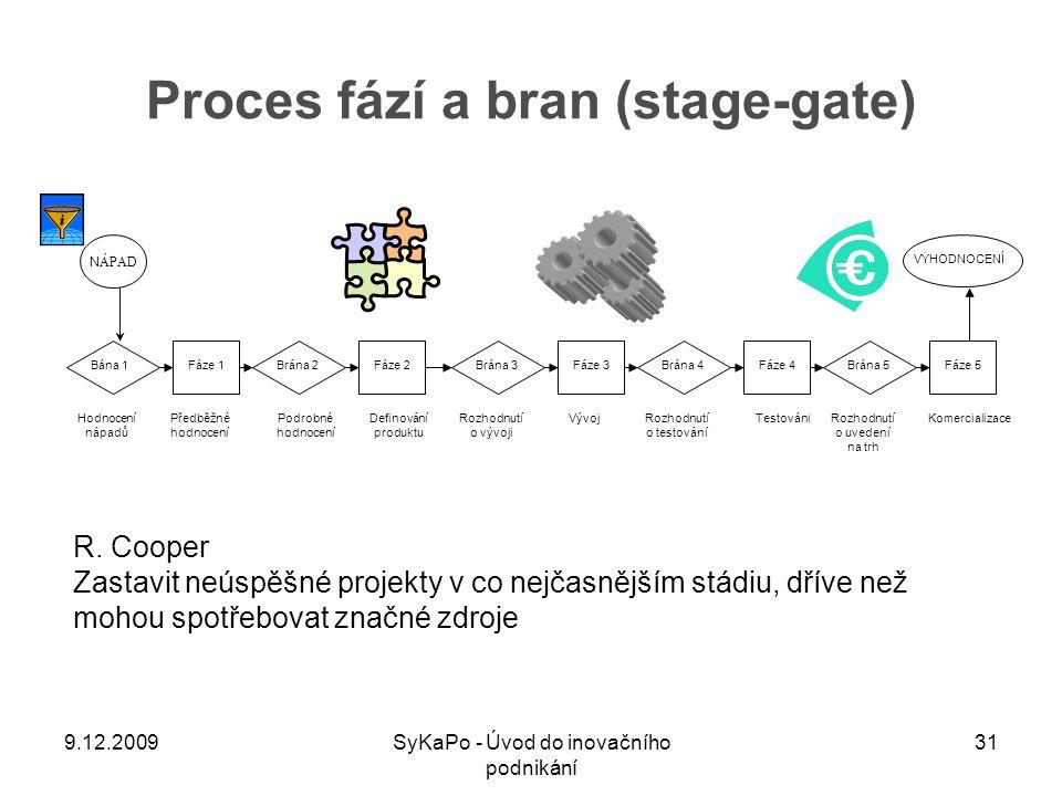 Proces fází a bran (stage-gate) Bána 1 N ÁPAD Fáze 1Brána 2Fáze 2Brána 3Fáze 3Brána 4Fáze 4 VYHODNOCENÍ Hodnocení nápadů Předběžné hodnocení Podrobné