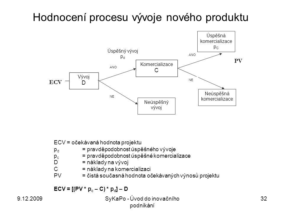 Vývoj D ECV ANO NE Úspěšný vývoj p d Neúspěšný vývoj Komercializace C ANO NE Úspěšná komercializace p C Neúspěšná komercializace PV PV ECV = očekávaná