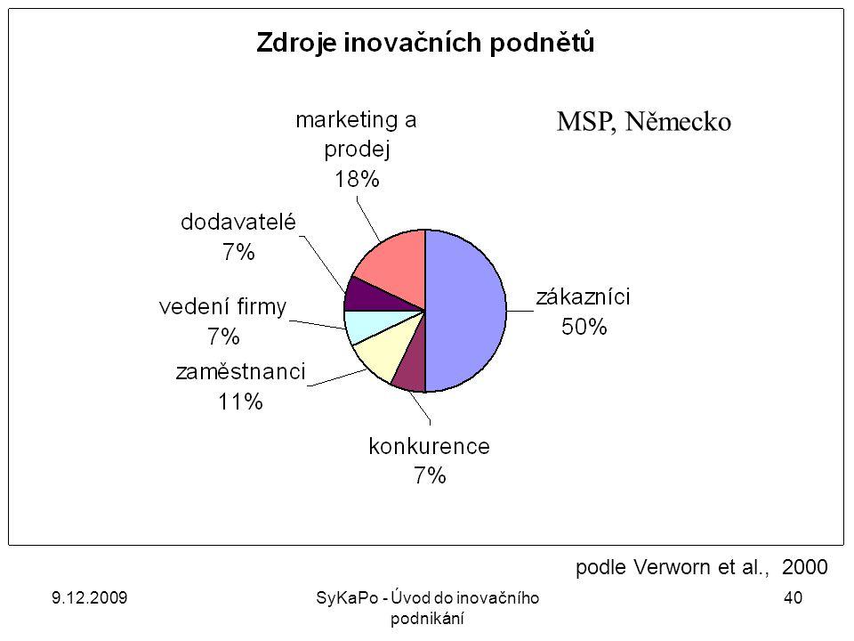 podle Verworn et al., 2000 MSP, Německo 9.12.200940SyKaPo - Úvod do inovačního podnikání