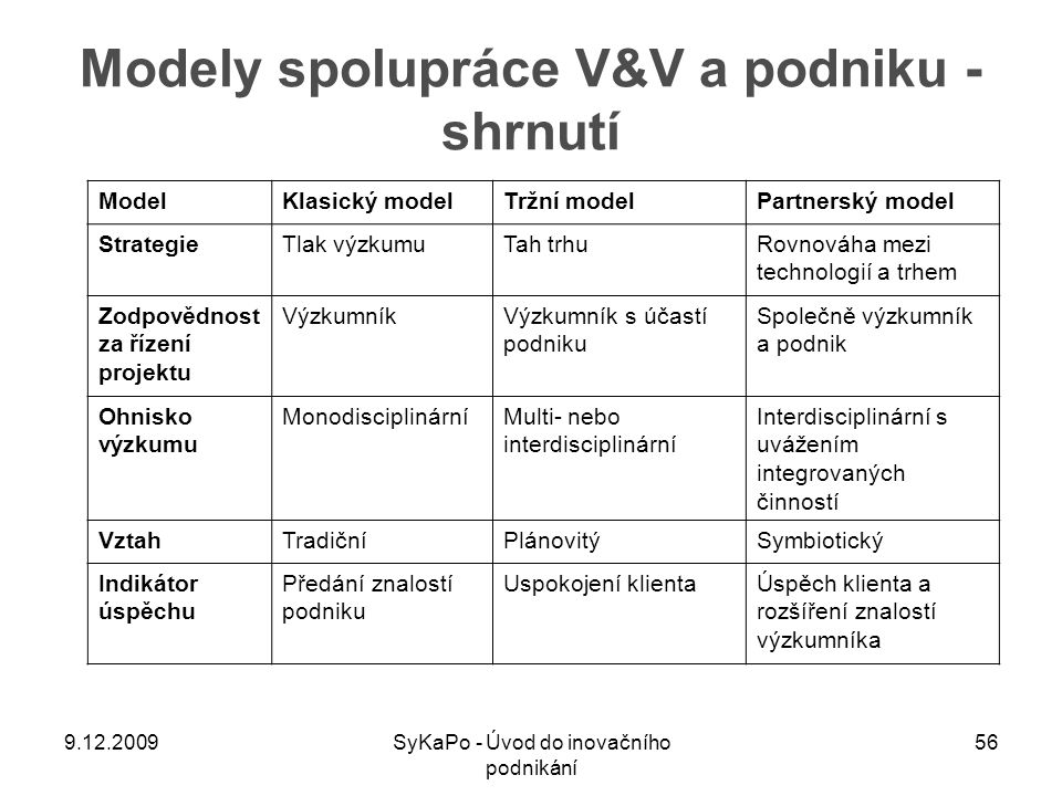 Modely spolupráce V&V a podniku - shrnutí ModelKlasický modelTržní modelPartnerský model StrategieTlak výzkumuTah trhuRovnováha mezi technologií a trh