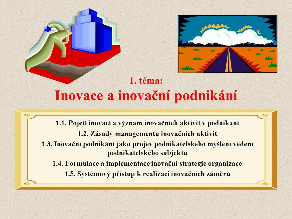 Inovace není pouze výsledkem vědecko-technického rozvoje, je především vyhledáním nových podnikatelských příležitostí a proto musí být spojena se změnou dosavadních koncepcí podnikání.