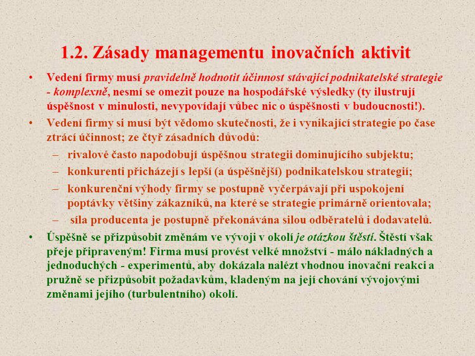 Častá námitka manažerů: Když je v sázce další osud firmy, je nutno jednat okamžitě.