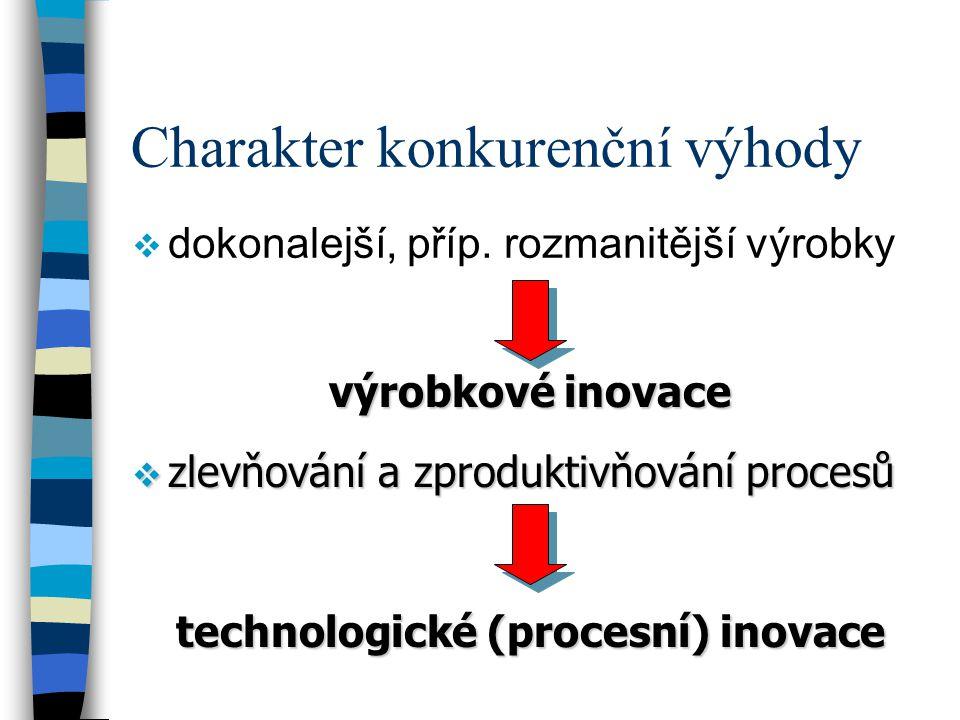 Inovace závisí na lidech Inovace = vize + implementace Vize = netradiční myšlení + scénář Implementace = volnost + oduševnění