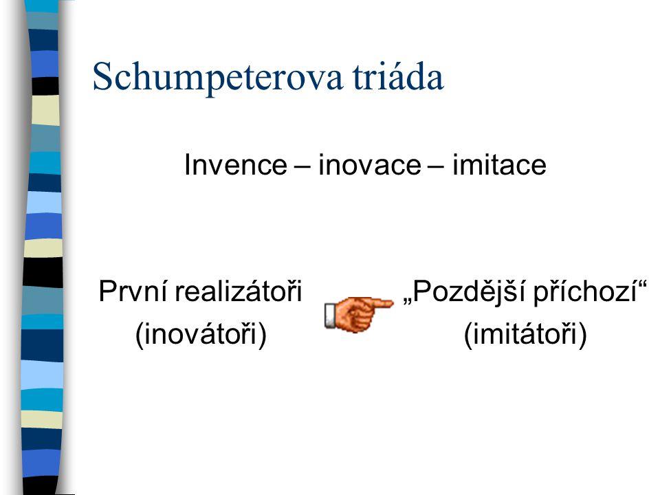 Invence Tvůrčí aktivity, které vedou ke změnám ve struktuře vědění a předchází inovacím –vynálezy –zlepšovací návrhy –projekty –průmyslové vzory, …