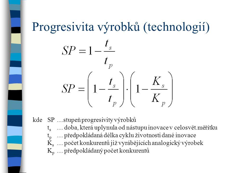 Kvantitativní stránka Základní nástroj – životní cyklus výrobku Odlišnosti konstrukce životních cyklů v závislosti na :  technice jejich sestavení (a