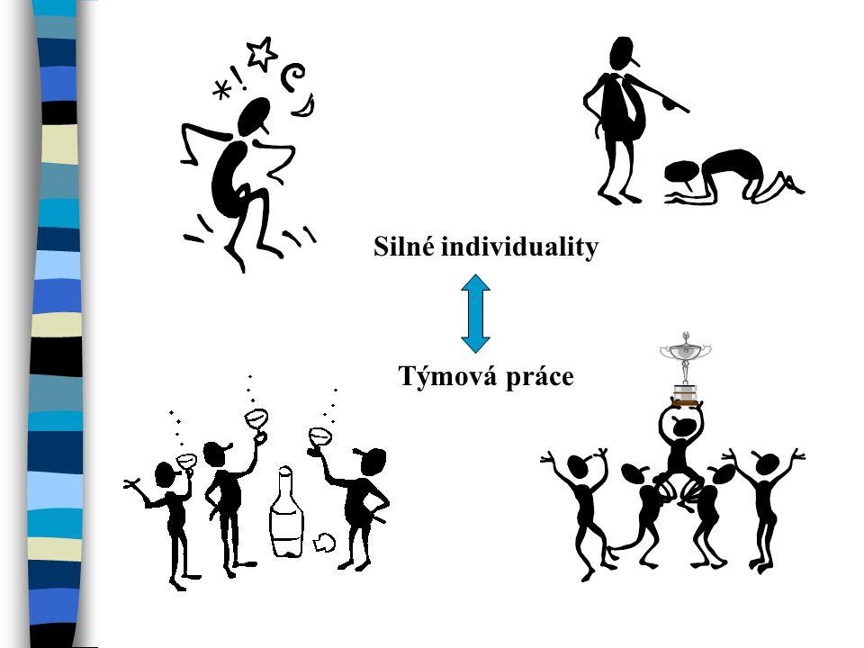 Silné individuality Týmová práce
