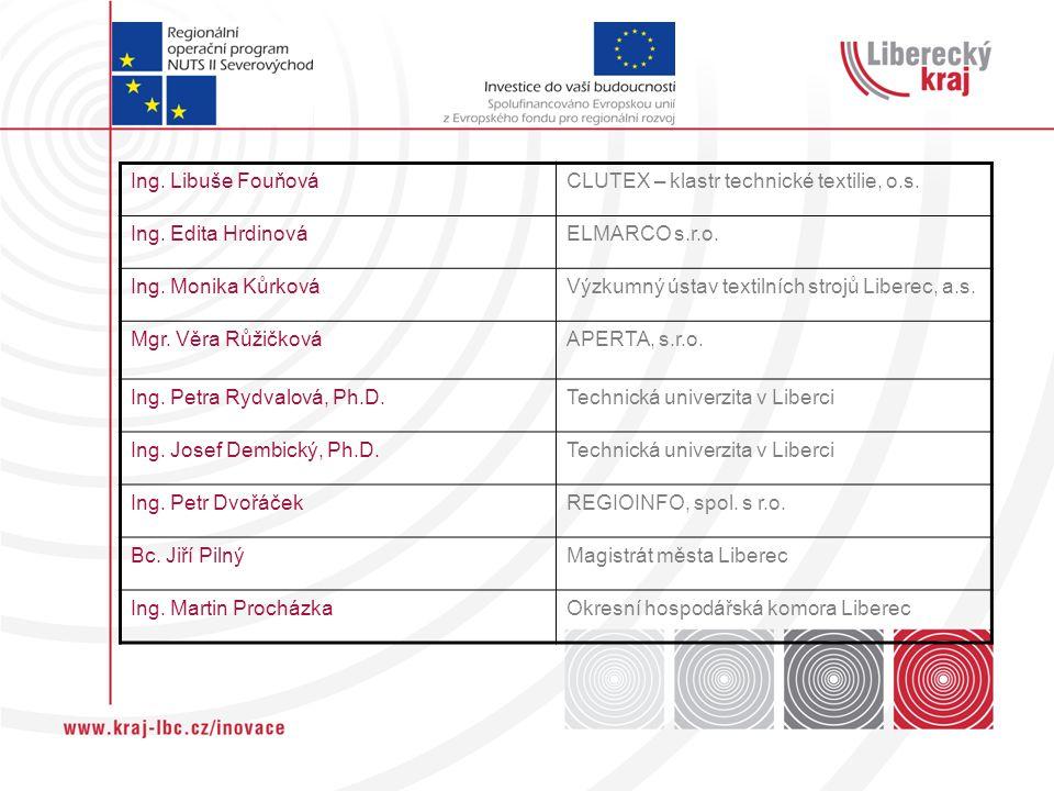 Ing. Libuše FouňováCLUTEX – klastr technické textilie, o.s.