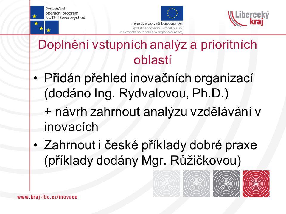 Doplnění vstupních analýz a prioritních oblastí Přidán přehled inovačních organizací (dodáno Ing.