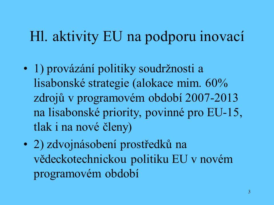 3 Hl. aktivity EU na podporu inovací 1) provázání politiky soudržnosti a lisabonské strategie (alokace mim. 60% zdrojů v programovém období 2007-2013