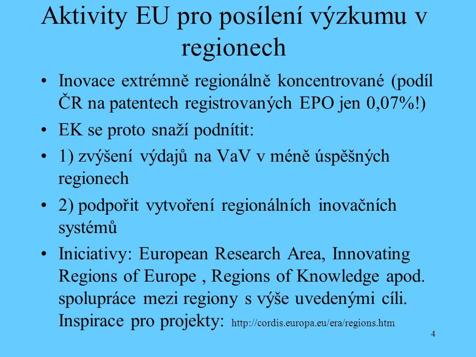 4 Aktivity EU pro posílení výzkumu v regionech Inovace extrémně regionálně koncentrované (podíl ČR na patentech registrovaných EPO jen 0,07%!) EK se proto snaží podnítit: 1) zvýšení výdajů na VaV v méně úspěšných regionech 2) podpořit vytvoření regionálních inovačních systémů Iniciativy: European Research Area, Innovating Regions of Europe, Regions of Knowledge apod.