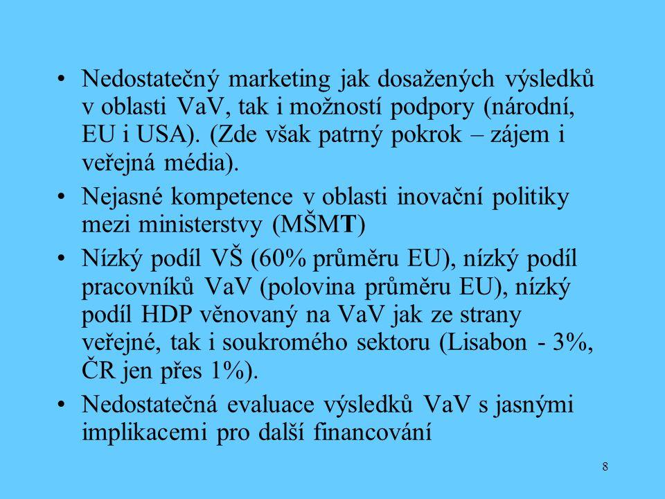 8 Nedostatečný marketing jak dosažených výsledků v oblasti VaV, tak i možností podpory (národní, EU i USA). (Zde však patrný pokrok – zájem i veřejná