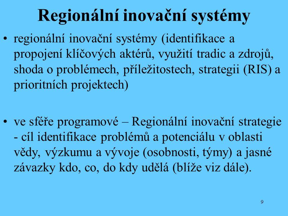 9 regionální inovační systémy (identifikace a propojení klíčových aktérů, využití tradic a zdrojů, shoda o problémech, příležitostech, strategii (RIS) a prioritních projektech) ve sféře programové – Regionální inovační strategie - cíl identifikace problémů a potenciálu v oblasti vědy, výzkumu a vývoje (osobnosti, týmy) a jasné závazky kdo, co, do kdy udělá (blíže viz dále).