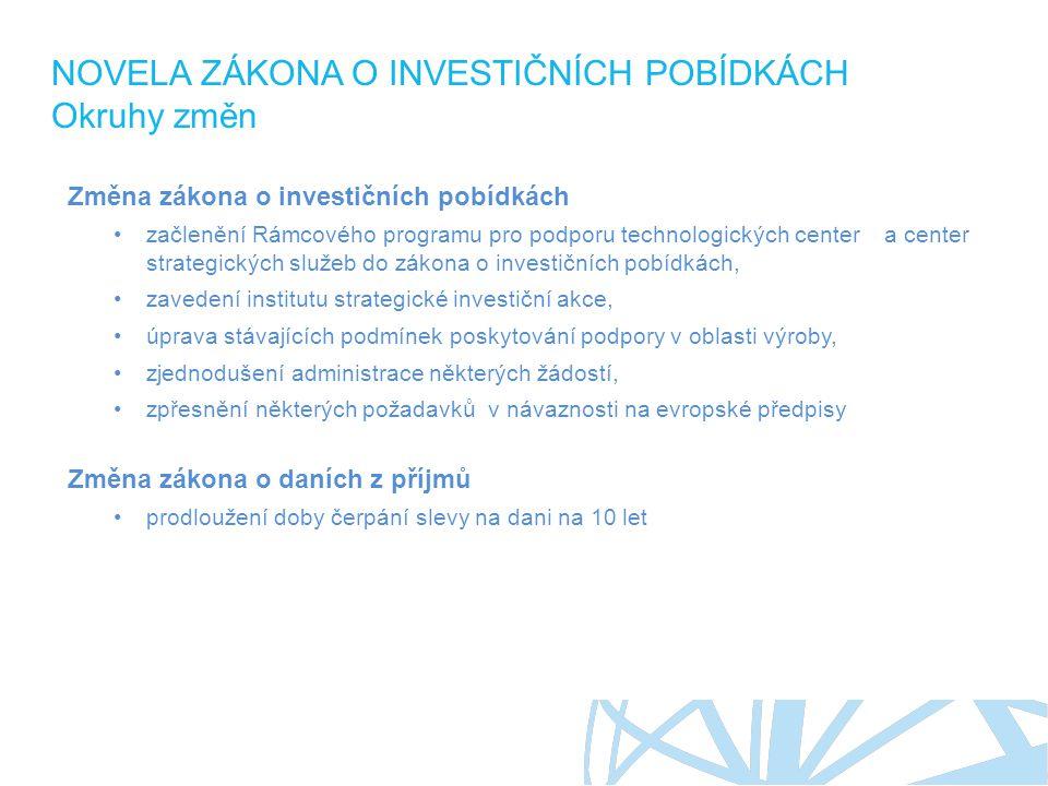 Ing.Marian Piecha, Ph.D.