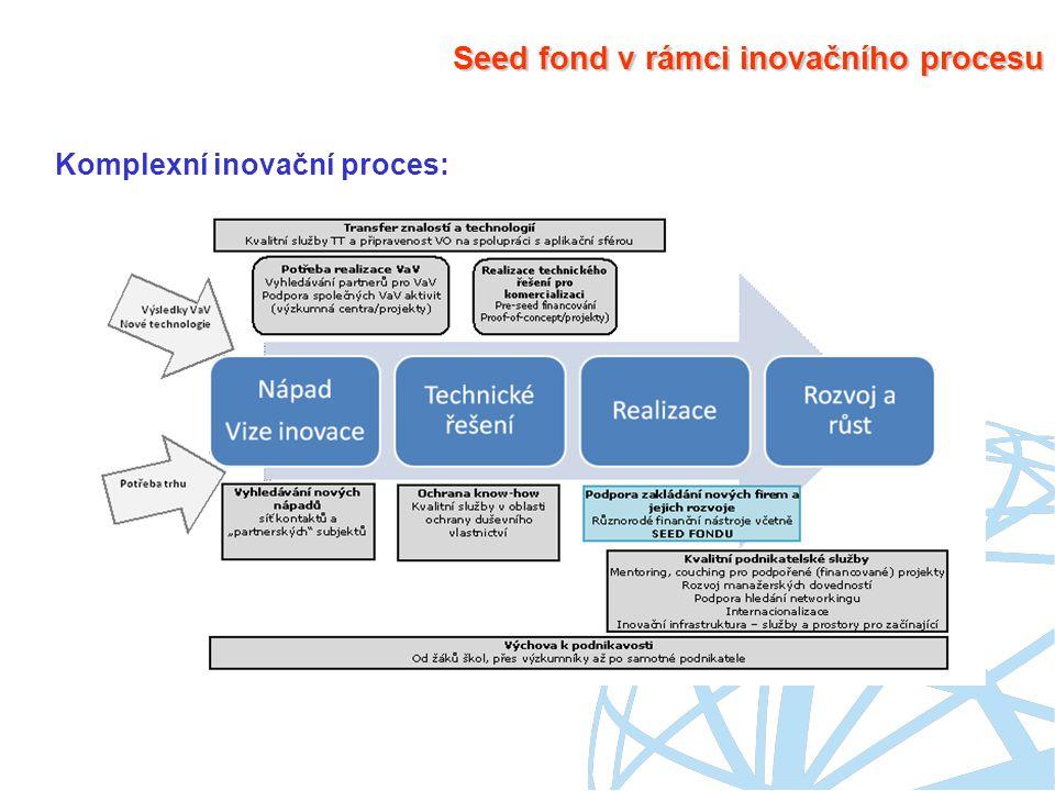 Seed fond v rámci inovačního procesu Komplexní inovační proces: