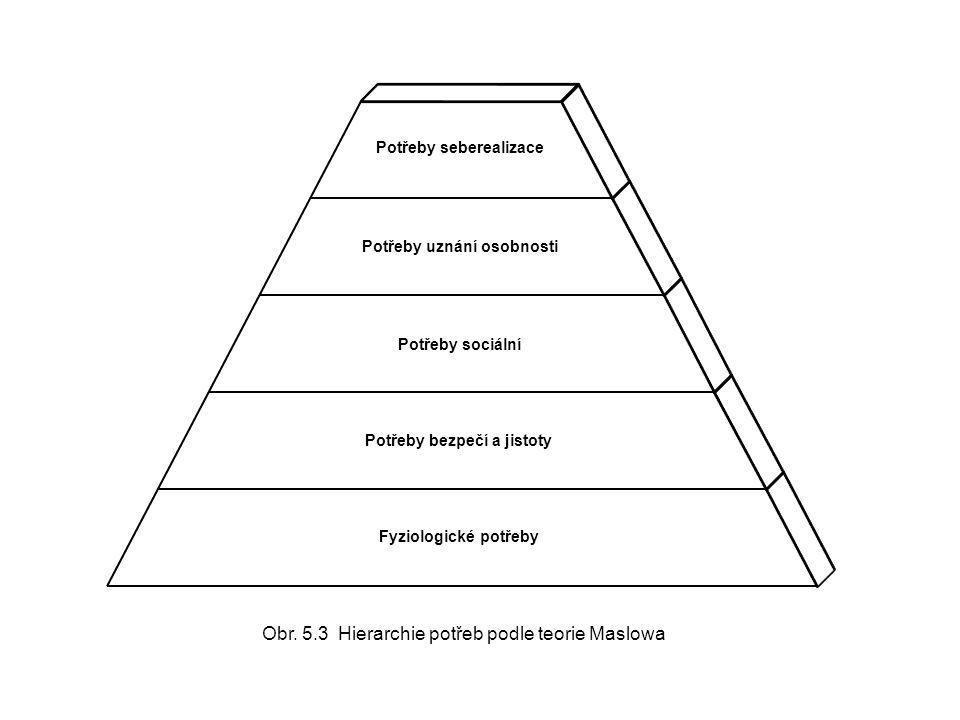 Fyziologické potřeby Potřeby bezpečí a jistoty Potřeby sociální Potřeby uznání osobnosti Potřeby seberealizace Obr. 5.3 Hierarchie potřeb podle teorie
