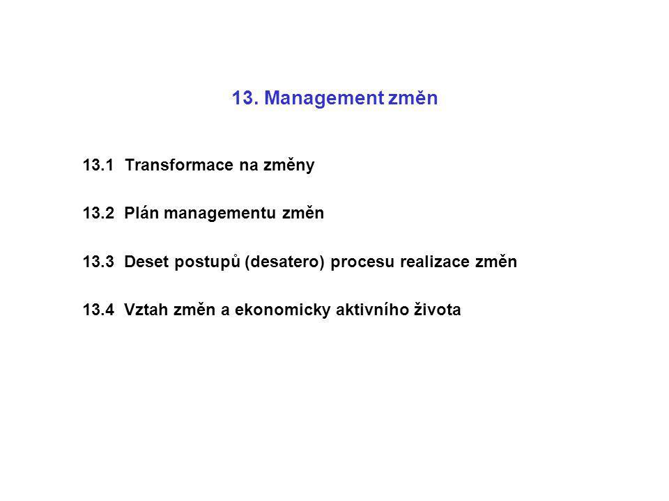 13. Management změn 13.1 Transformace na změny 13.2 Plán managementu změn 13.3 Deset postupů (desatero) procesu realizace změn 13.4 Vztah změn a ekono