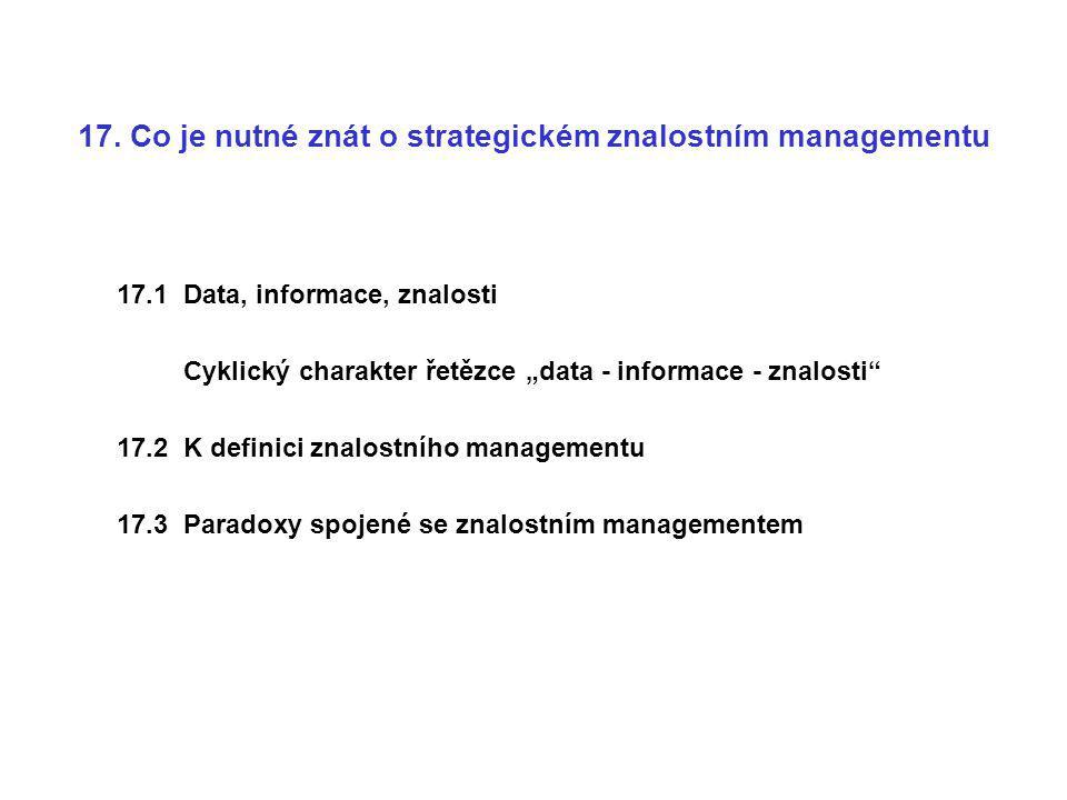 """17. Co je nutné znát o strategickém znalostním managementu 17.1 Data, informace, znalosti Cyklický charakter řetězce """"data - informace - znalosti"""" 17."""