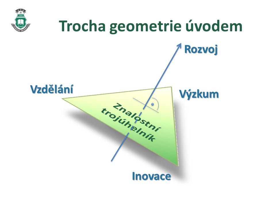 Trocha geometrie úvodem Vzdělání Výzkum Inovace Rozvoj