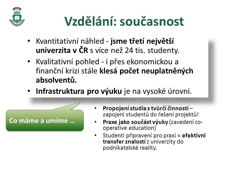 Vzdělání: současnost Kvantitativní náhled - jsme třetí největší univerzita v ČR s více než 24 tis.
