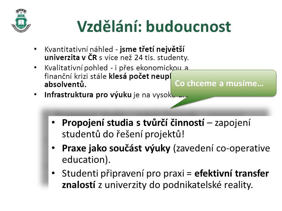 Vzdělání: budoucnost Kvantitativní náhled - jsme třetí největší univerzita v ČR s více než 24 tis.