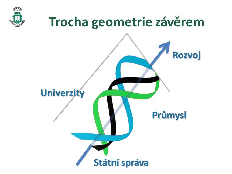 Trocha geometrie závěrem RozvojUniverzityPrůmysl Státní správa