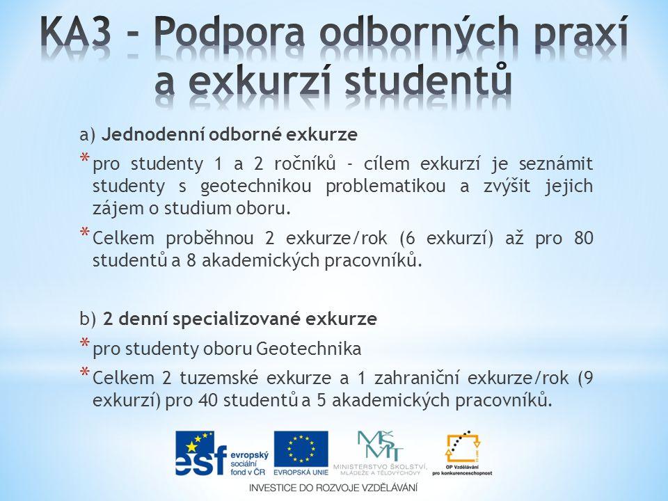 a) Jednodenní odborné exkurze * pro studenty 1 a 2 ročníků - cílem exkurzí je seznámit studenty s geotechnikou problematikou a zvýšit jejich zájem o s
