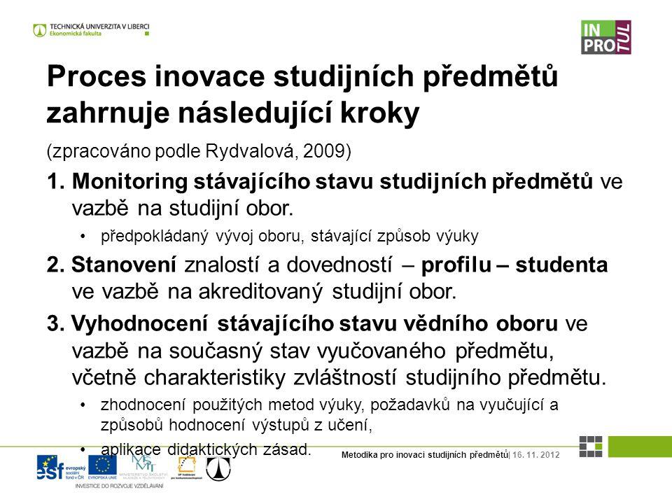 Metodika pro inovaci studijních předmětů| 16. 11. 2012 Proces inovace studijních předmětů zahrnuje následující kroky (zpracováno podle Rydvalová, 2009