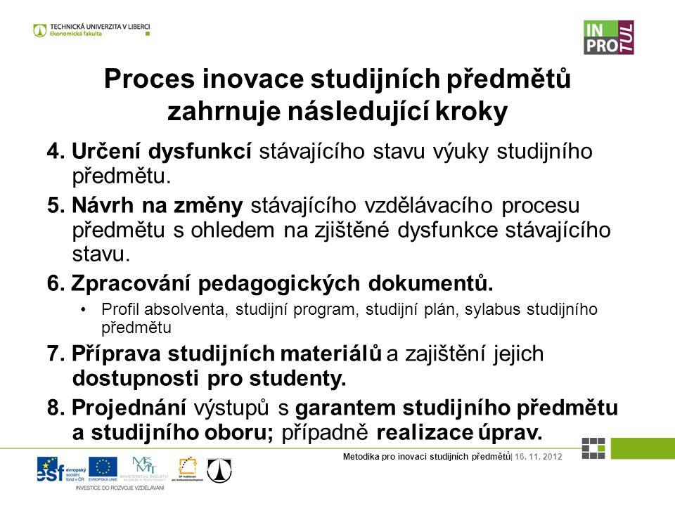 Metodika pro inovaci studijních předmětů| 16. 11. 2012 Proces inovace studijních předmětů zahrnuje následující kroky 4. Určení dysfunkcí stávajícího s