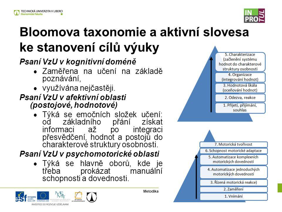 Metodika pro inovaci studijních předmětů| 16. 11. 2012 Bloomova taxonomie a aktivní slovesa ke stanovení cílů výuky Psaní VzU v kognitivní doméně  Za