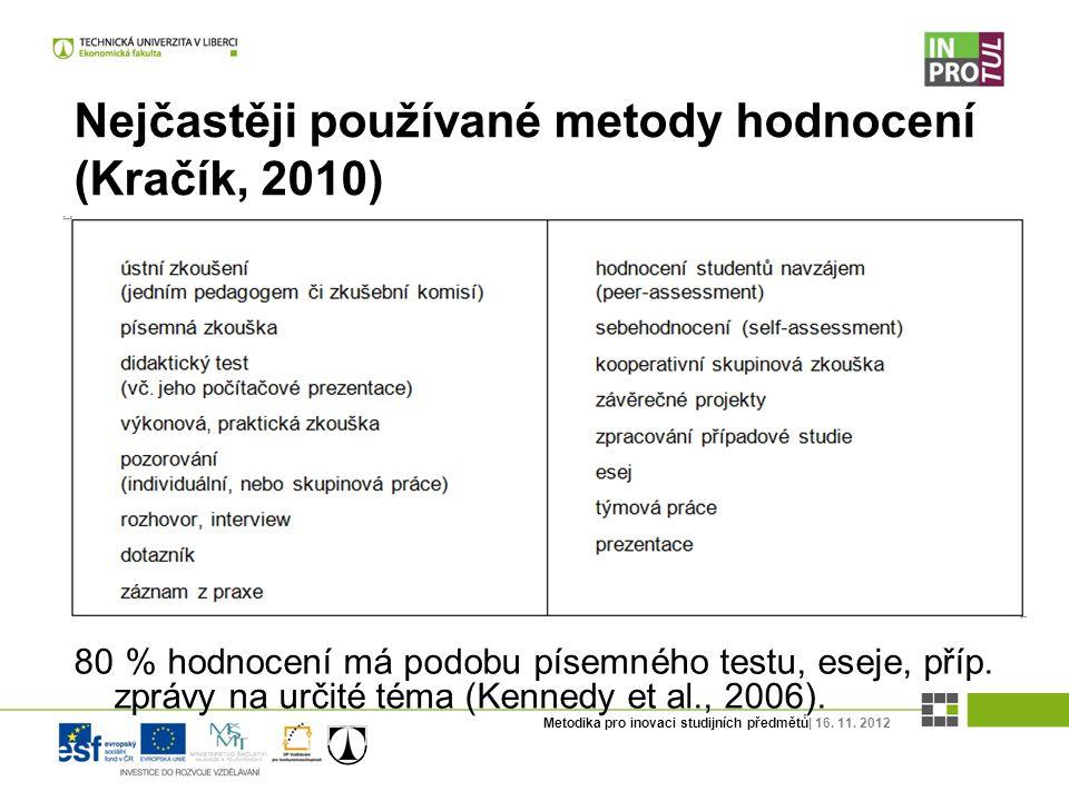 Metodika pro inovaci studijních předmětů| 16. 11. 2012 Nejčastěji používané metody hodnocení (Kračík, 2010) 80 % hodnocení má podobu písemného testu,