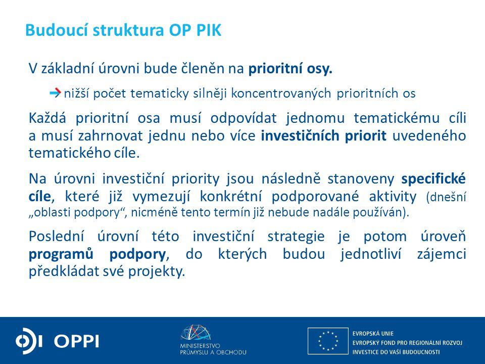 Budoucí struktura OP PIK V základní úrovni bude členěn na prioritní osy. nižší počet tematicky silněji koncentrovaných prioritních os Každá prioritní