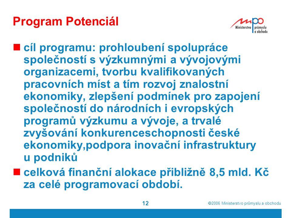  2006  Ministerstvo průmyslu a obchodu 12 Program Potenciál cíl programu: prohloubení spolupráce společností s výzkumnými a vývojovými organizacemi