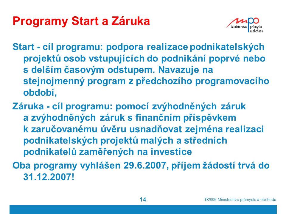  2006  Ministerstvo průmyslu a obchodu 14 Programy Start a Záruka Start - cíl programu: podpora realizace podnikatelských projektů osob vstupujícíc