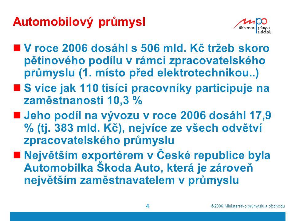  2006  Ministerstvo průmyslu a obchodu 4 Automobilový průmysl V roce 2006 dosáhl s 506 mld. Kč tržeb skoro pětinového podílu v rámci zpracovatelské