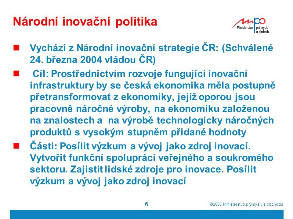  2006  Ministerstvo průmyslu a obchodu 6 Národní inovační politika Vychází z Národní inovační strategie ČR: (Schválené 24. března 2004 vládou ČR) C
