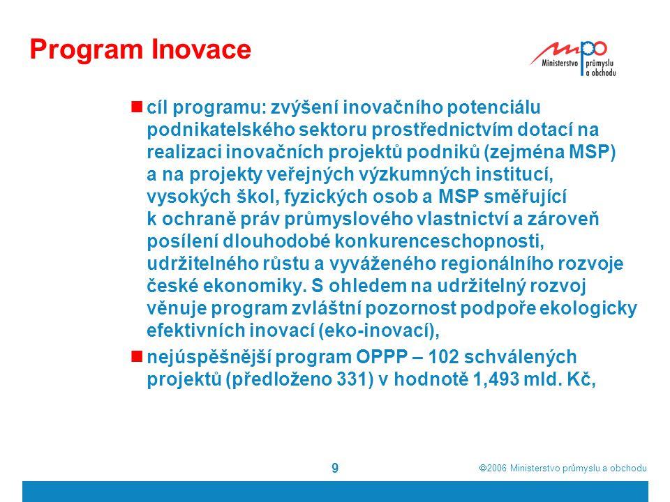  2006  Ministerstvo průmyslu a obchodu 9 Program Inovace cíl programu: zvýšení inovačního potenciálu podnikatelského sektoru prostřednictvím dotací