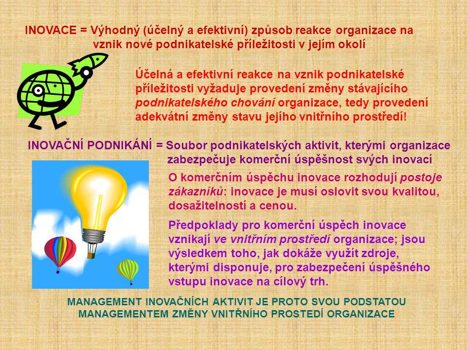 INOVACE = Výhodný (účelný a efektivní) způsob reakce organizace na vznik nové podnikatelské příležitosti v jejím okolí Účelná a efektivní reakce na vz