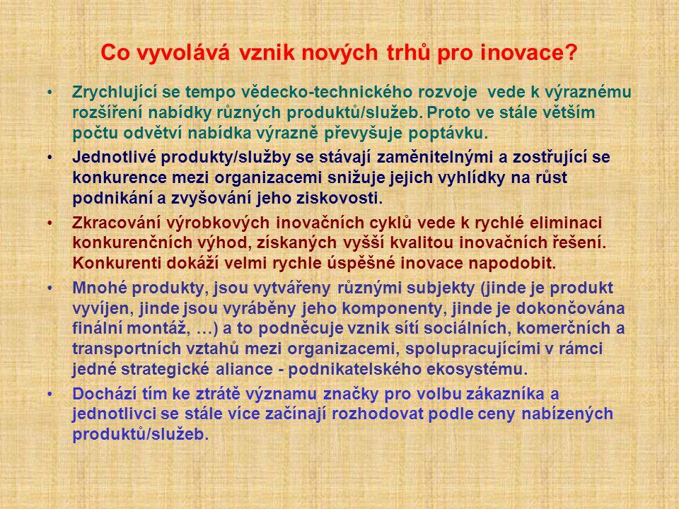 Co vyvolává vznik nových trhů pro inovace? Zrychlující se tempo vědecko-technického rozvoje vede k výraznému rozšíření nabídky různých produktů/služeb
