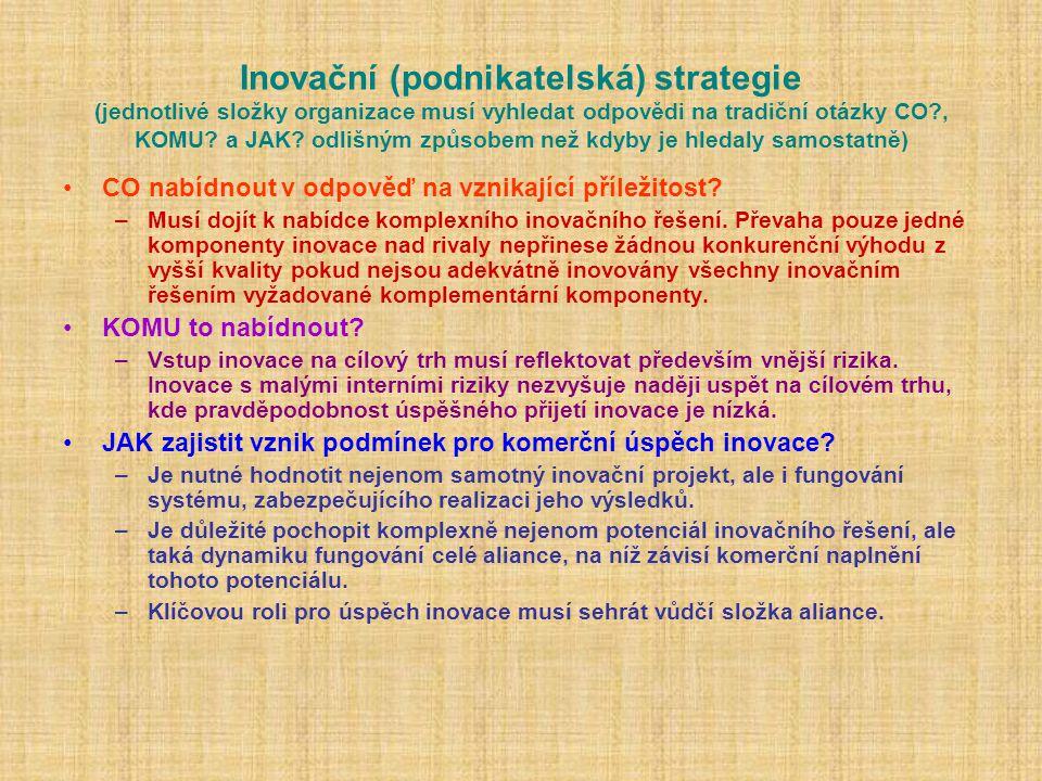 Inovační (podnikatelská) strategie (jednotlivé složky organizace musí vyhledat odpovědi na tradiční otázky CO?, KOMU? a JAK? odlišným způsobem než kdy