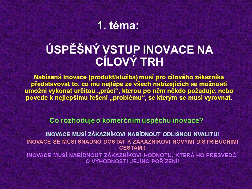 1. téma: ÚSPĚŠNÝ VSTUP INOVACE NA CÍLOVÝ TRH Nabízená inovace (produkt/služba) musí pro cílového zákazníka představovat to, co mu nejlépe ze všech nab