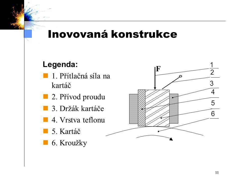 11 Inovovaná konstrukce Legenda: 1.Přítlačná síla na kartáč 2.
